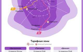 Карта «тройка» под чехлом телефона не считывается в метро. как исправить