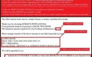 Банковские реквизиты альфа-банка для денежных переводов: бик, инн, кпп, корсчёт и swift