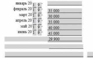 Справка по форме банка открытие для кредита: бланк и образец заполнения
