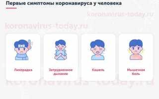 Коронавирус москва