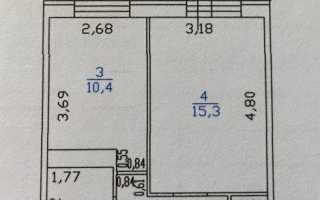 Можно ли продать квартиру, находящуюся в ипотеке? как это сделать в втб 24?