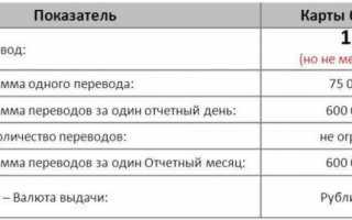 Адреса и телефоны юнистрим в москве и регионах рф
