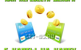 Пополнение карты сбербанка наличными без карты: инструкция, комиссия и перевод в 2020 году