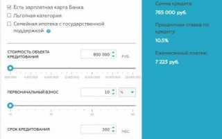 6 ипотечных программ крымского банка рнкб