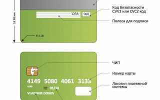 Как правильно вставлять карту в банкомат сбербанка?