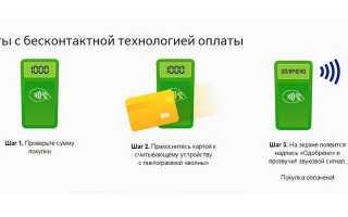 Mastercard world — преимущества карты