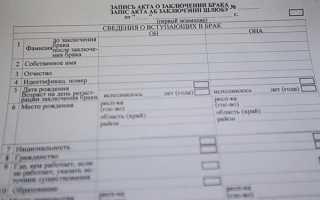 Госпошлина при регистрации брака: когда, кому и сколько платить