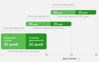 Моментальная карта сбербанка оформить онлайн