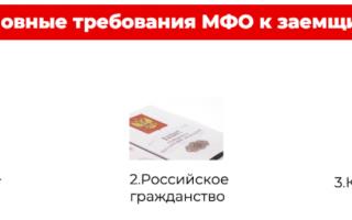 Яндекс кошелек без телефона